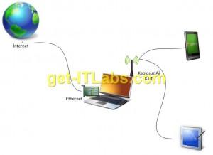 Ipucu-wireless-hotspot (1)