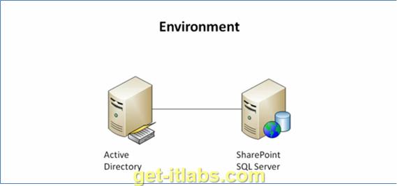 SharePoint 2013 Kurulum ve Yapılandırılması-1