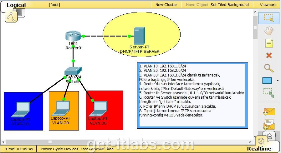 Cisco VLAN, DHCP, TFTP Uygulaması, Lab-6.0: