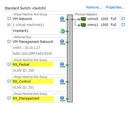 Cisco Nexus 1000v Kurulum Gereksinimleri